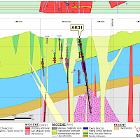 Schematic geologic cross section L2650NE indicating projected location and results of AK-19-031